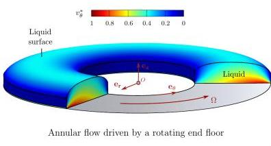 Annular flow
