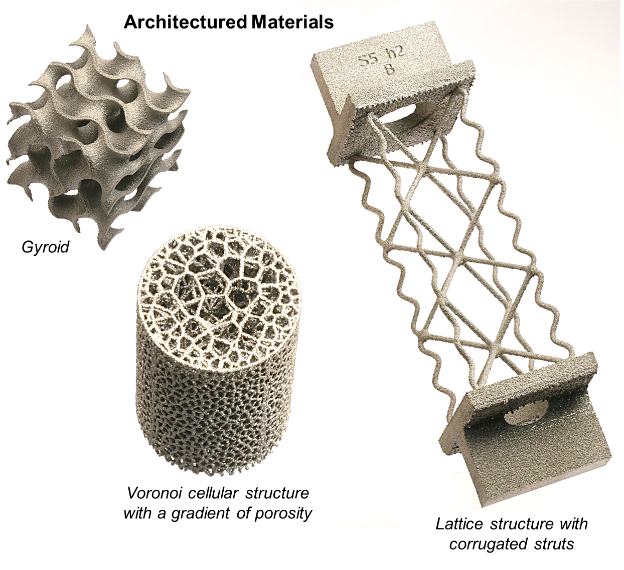 Architectured Materials