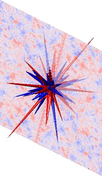 Diffraction pattern 3D XMCD