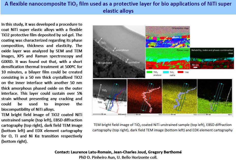 TiO2 film for bio-application