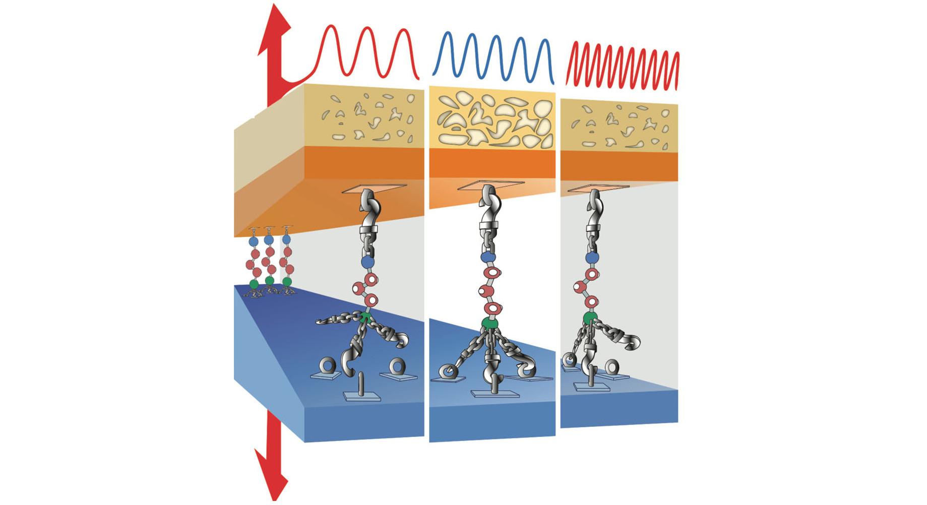 Nanoglue_NatureCom_SIMaP