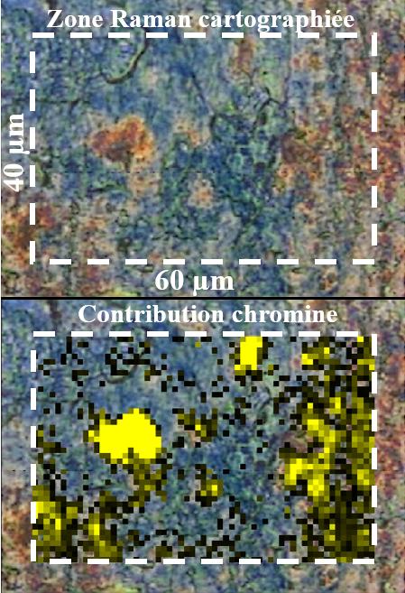 Cartographie Raman acier 441 oxydé 3 min à 900°C