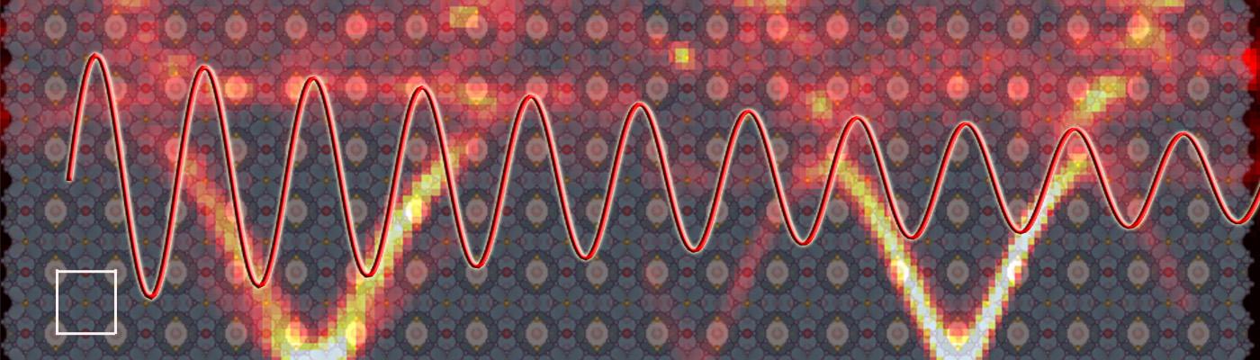 Atténuation d'un phono sur un réseau de clathrate