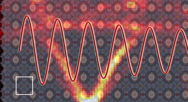 Mesures expérimentales de la durée de vie de phonons